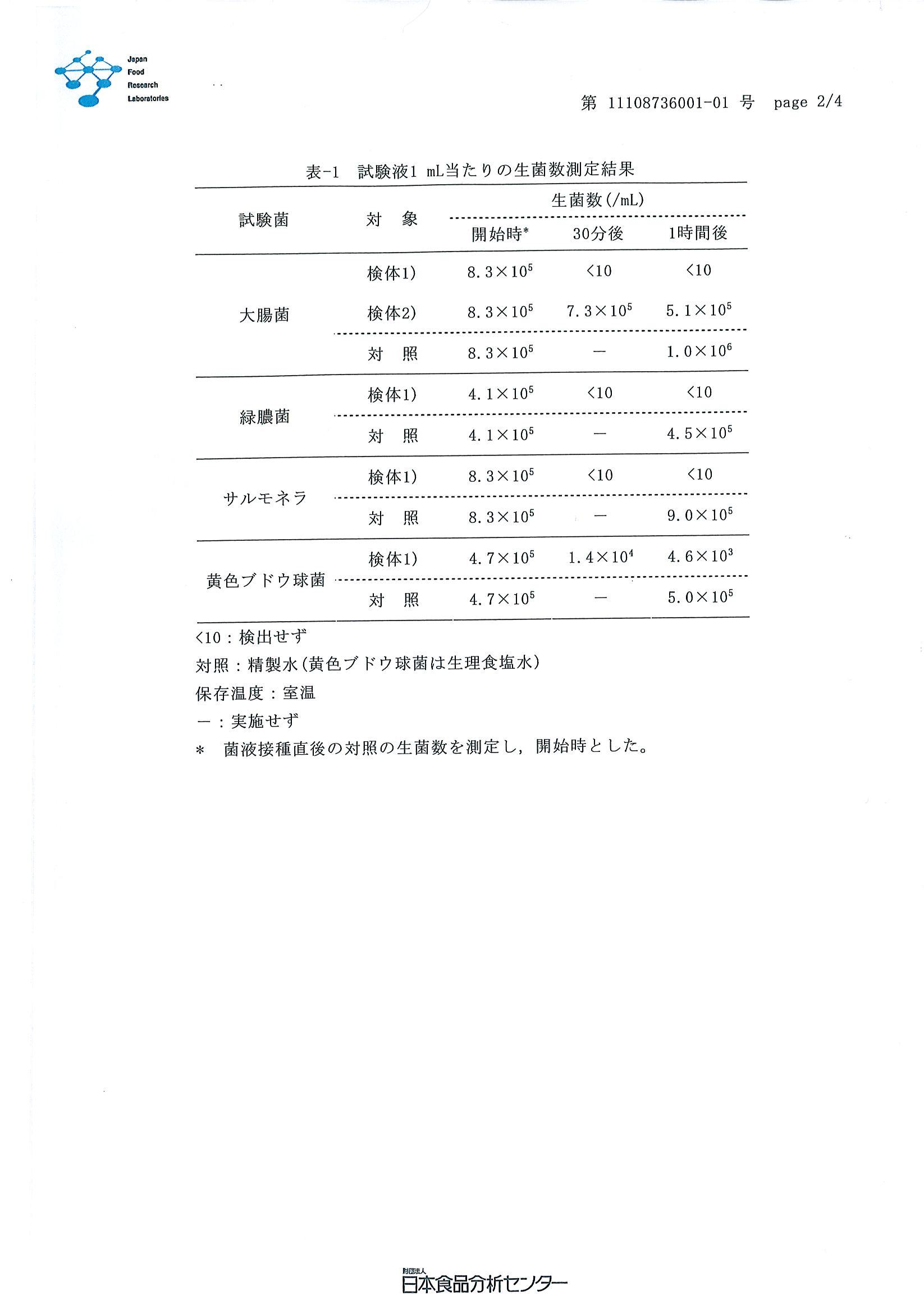 除菌測試報告